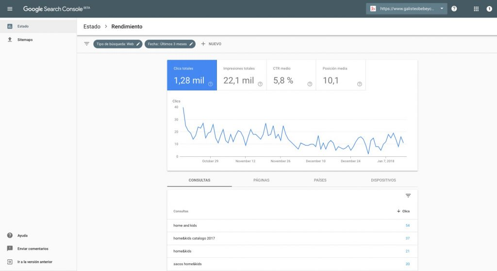 Rendimiento en Google Search Console Beta